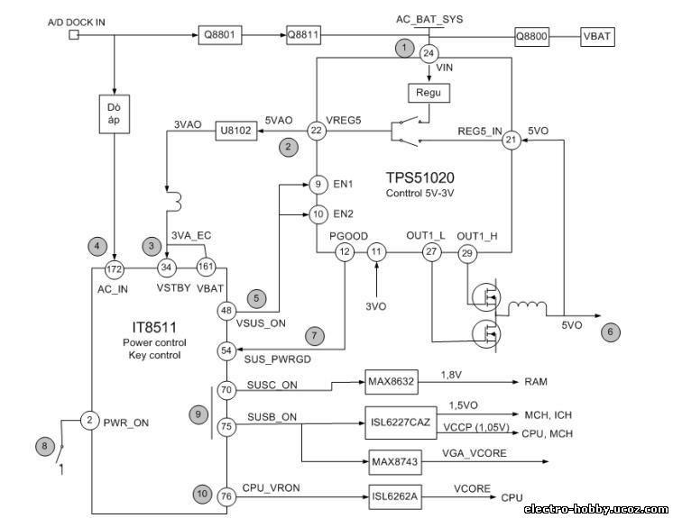 laptop power circuit